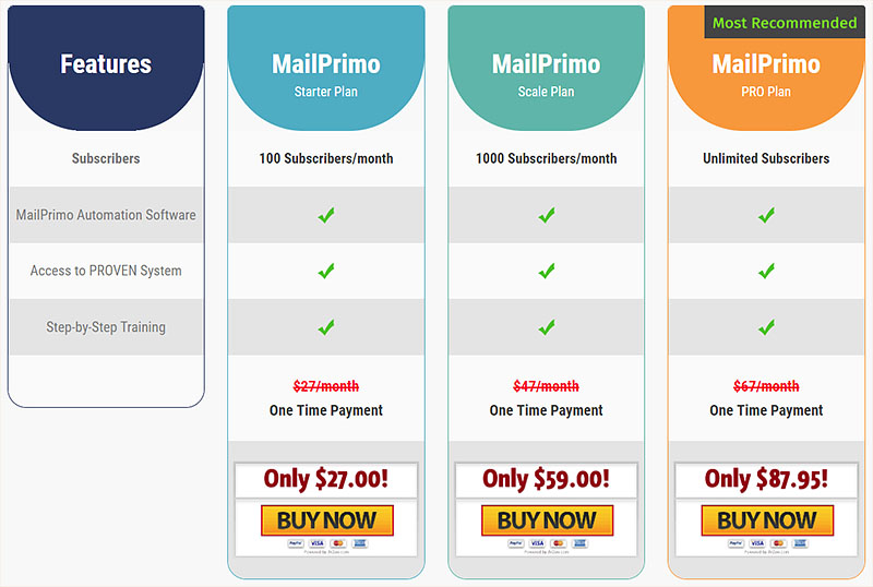 Mail Primo Pricing