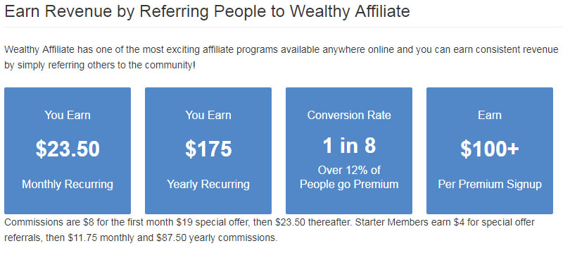 Wealthy Affiliate - Affiliate Program