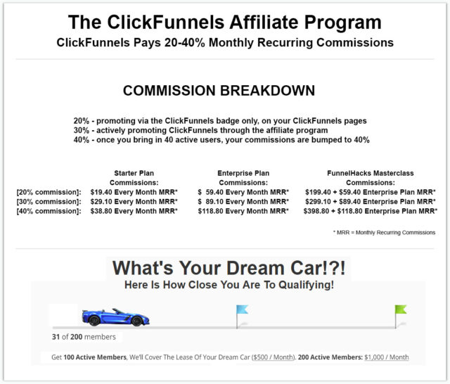 Clickfunnels Affiliate Program Benefits