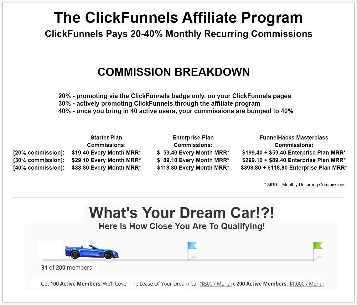Clickfunnels Affiliate Program Benefits