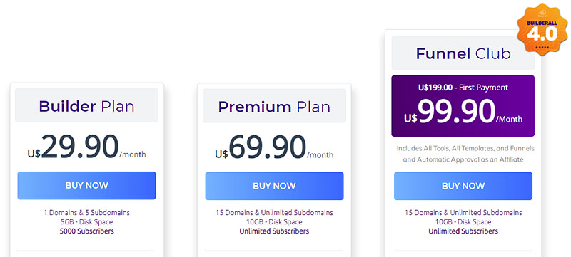 Builderall Pricing 2021